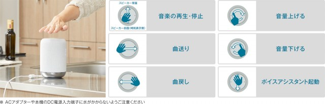 y_LF-S50G_gesture